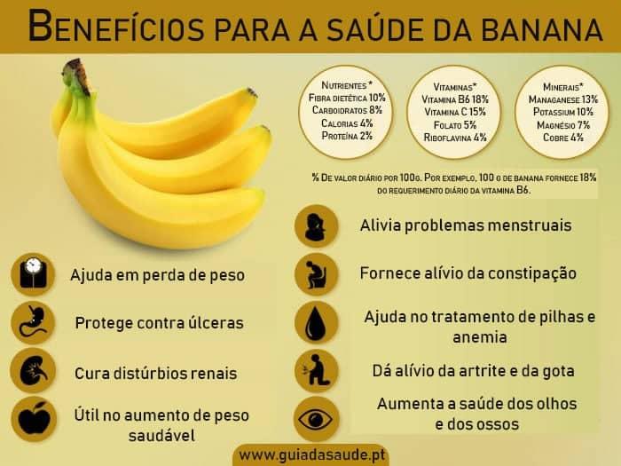bananainfo
